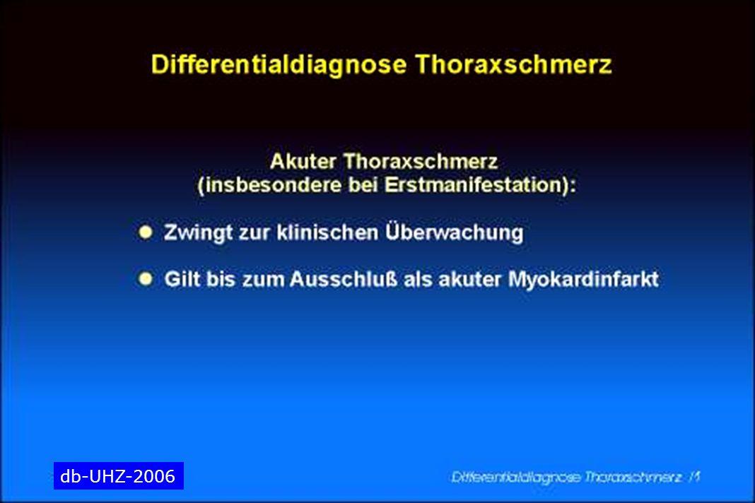 Leitsymtom Thoraxschmerz