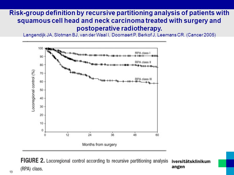 Risk-group definition by recursive partitioning analysis of patients with squamous cell head and neck carcinoma treated with surgery and postoperative radiotherapy.