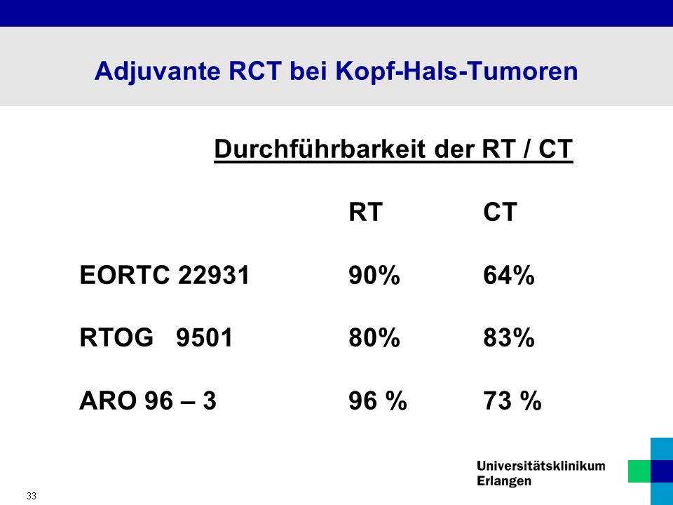 Adjuvante RCT bei Kopf-Hals-Tumoren