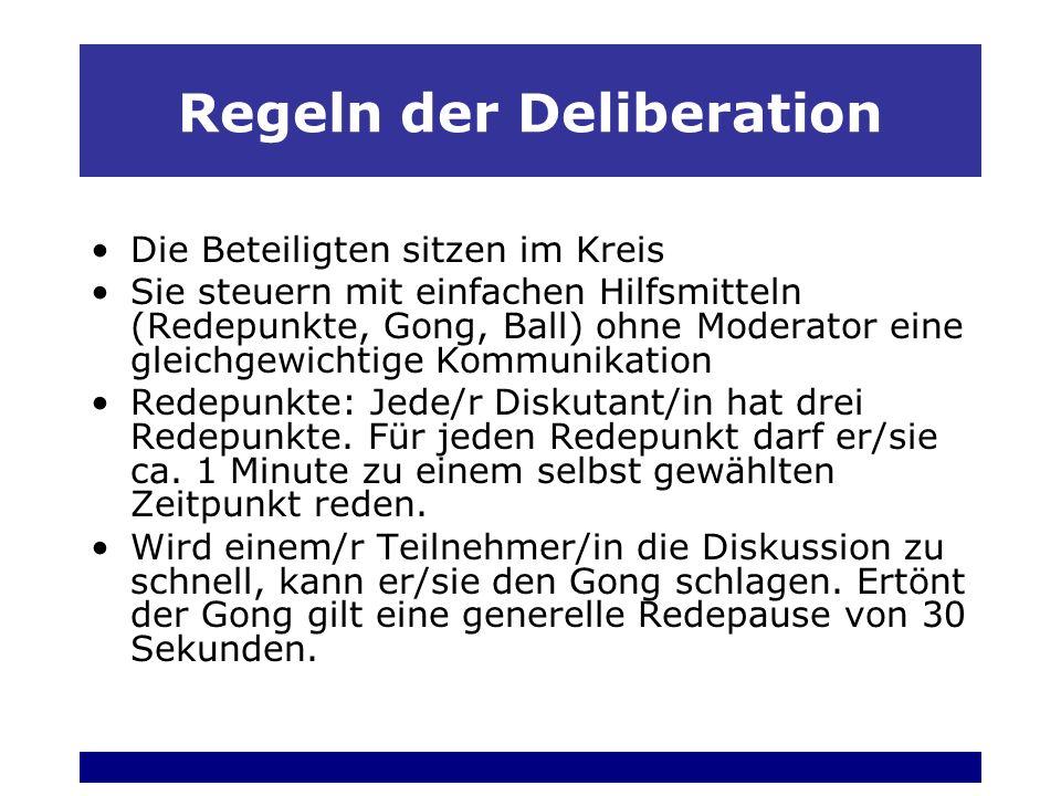 Regeln der Deliberation