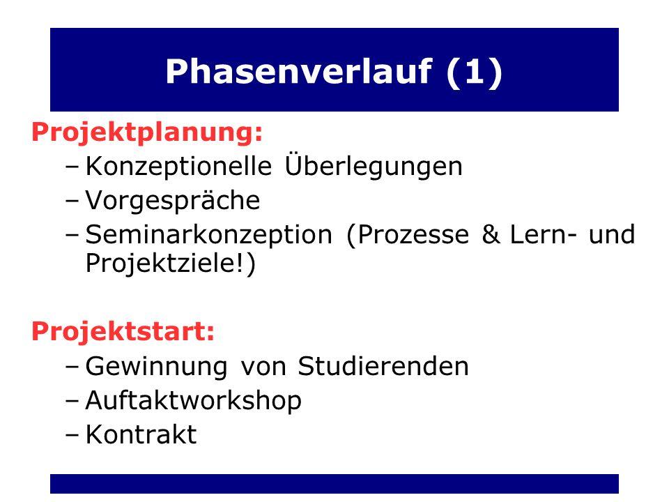 Phasenverlauf (1) Projektplanung: Konzeptionelle Überlegungen
