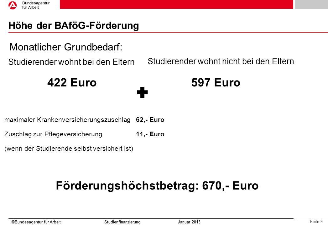 Höhe der BAföG-Förderung