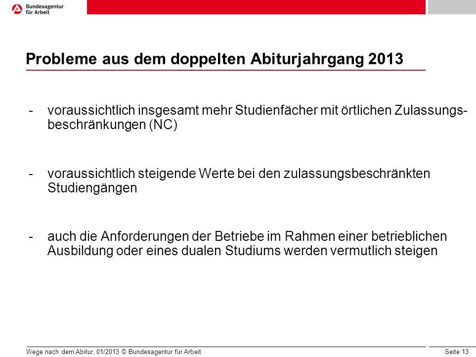 Probleme aus dem doppelten Abiturjahrgang 2013