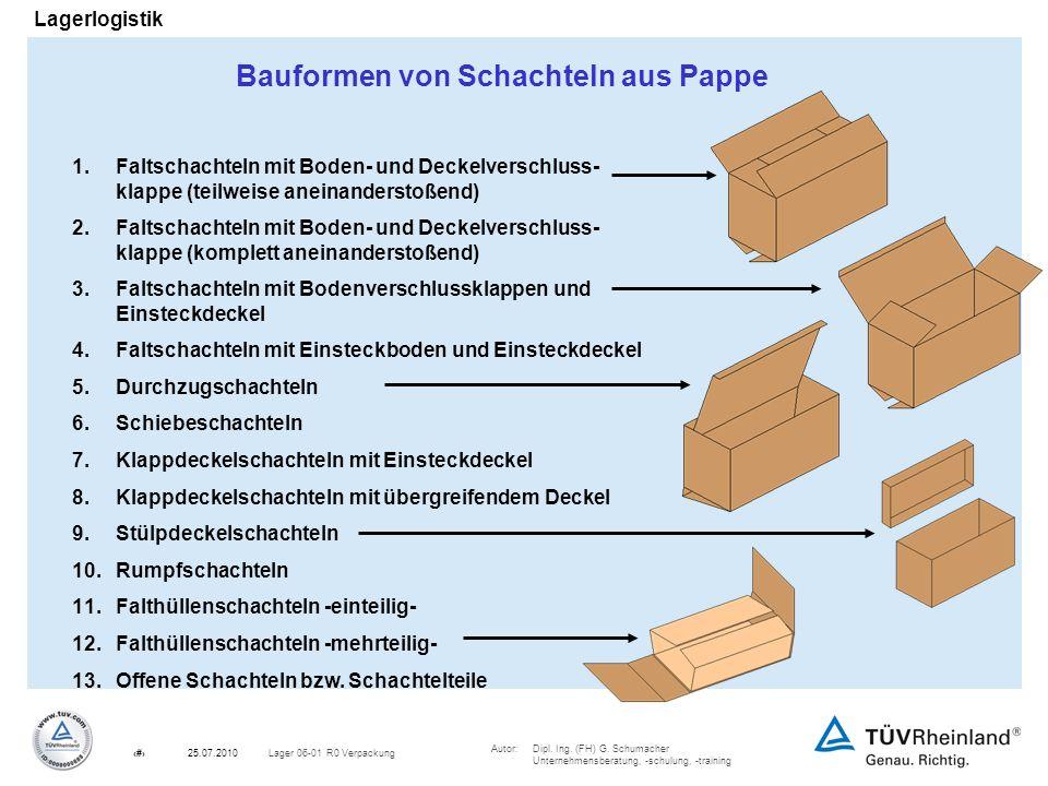 Bauformen von Schachteln aus Pappe