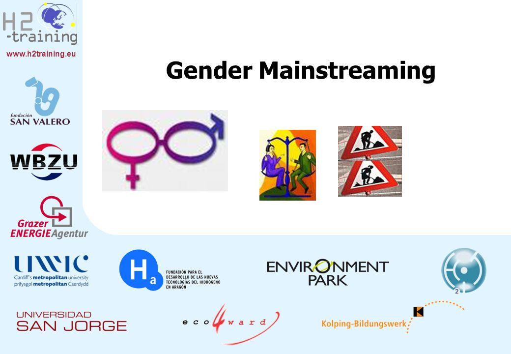 Gender Mainstreaming Das ist noch ein Test öasldföasddf öalsddkfj