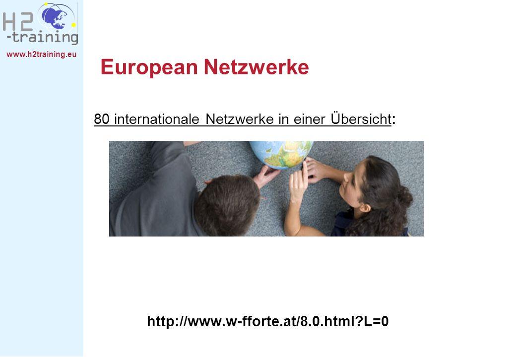 European Netzwerke 80 internationale Netzwerke in einer Übersicht: