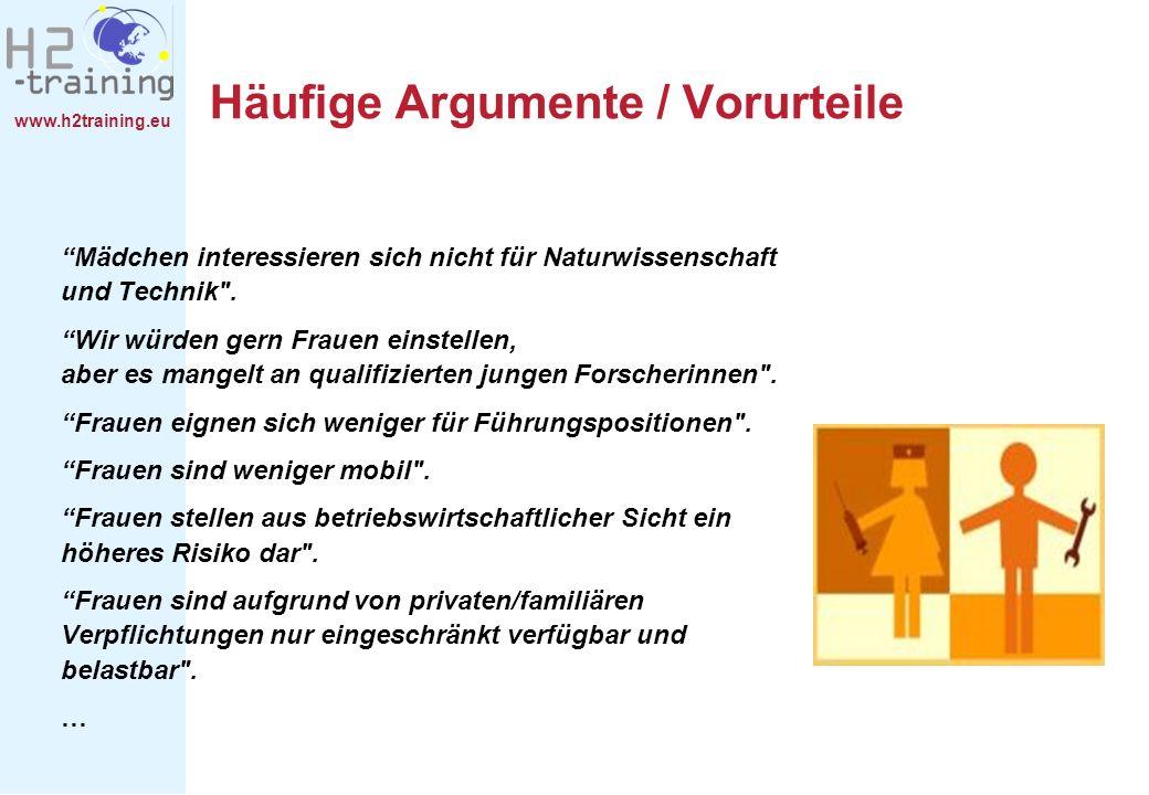 Häufige Argumente / Vorurteile
