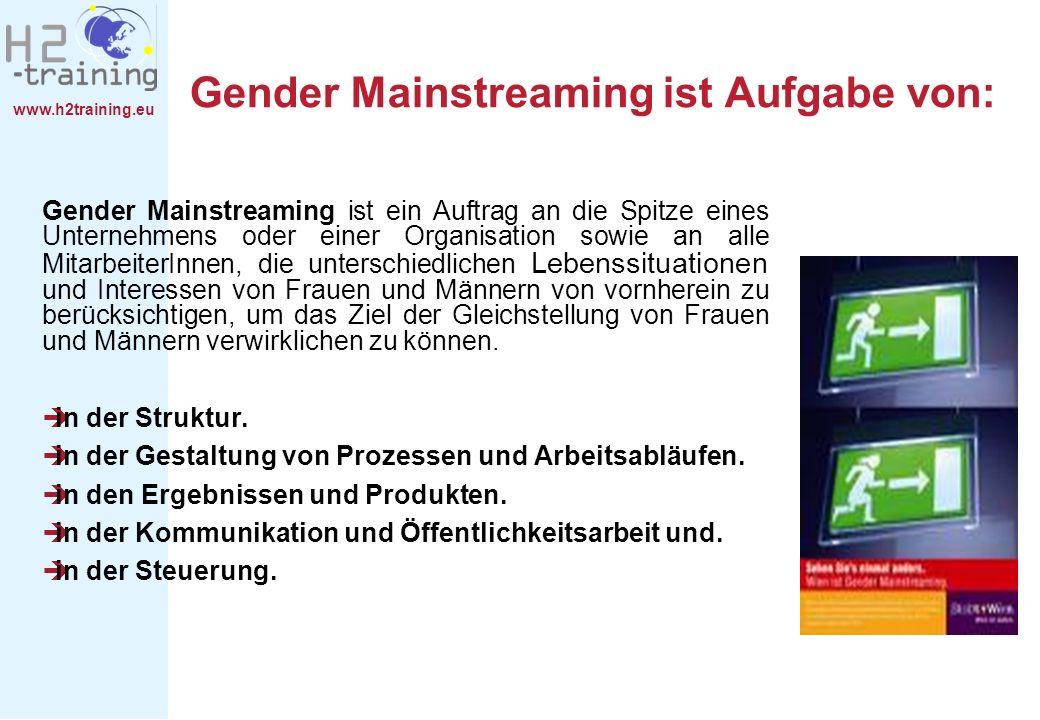 Gender Mainstreaming ist Aufgabe von:
