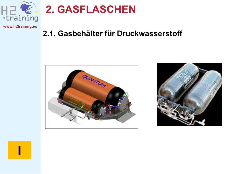 I 2. GASFLASCHEN 2.1. Gasbehälter für Druckwasserstoff Gasflaschen