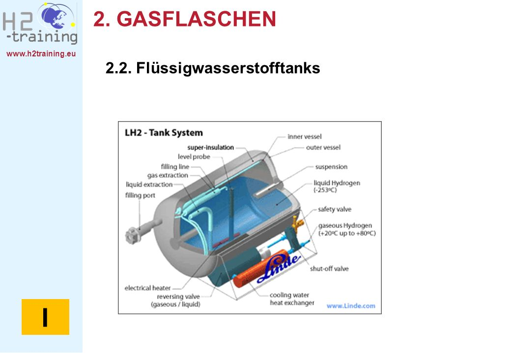 I 2. GASFLASCHEN 2.2. Flüssigwasserstofftanks Flüssigsauerstofftanks