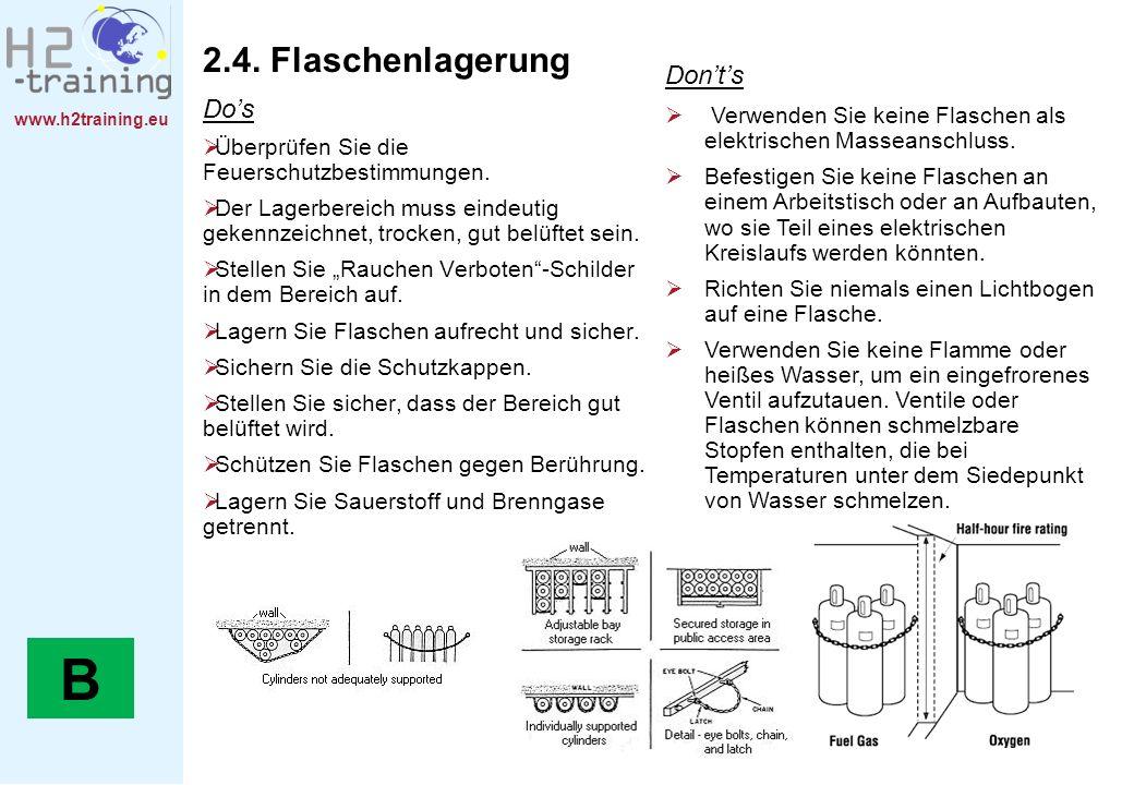 B 2.4. Flaschenlagerung Do's Don't's