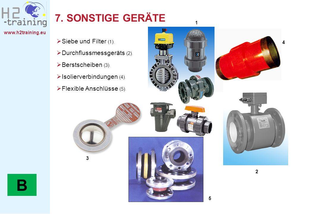 B 7. SONSTIGE GERÄTE Siebe und Filter (1). Durchflussmessgeräts (2).
