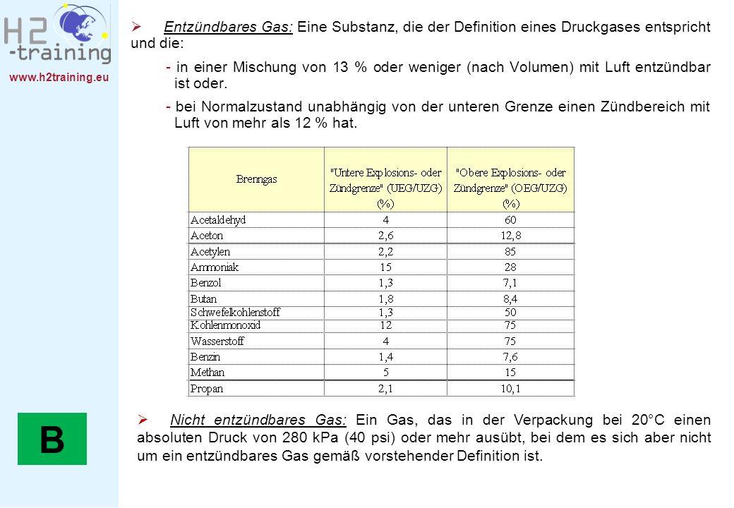 Entzündbares Gas: Eine Substanz, die der Definition eines Druckgases entspricht und die:
