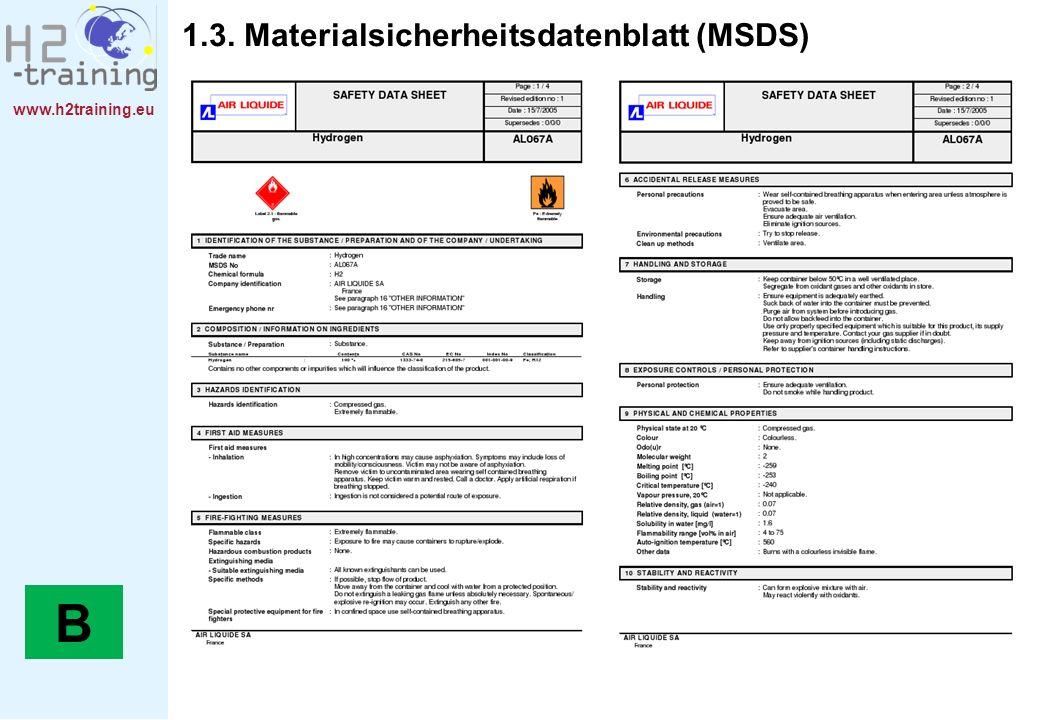 B 1.3. Materialsicherheitsdatenblatt (MSDS)