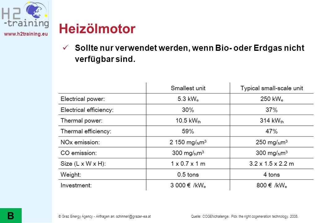 HeizölmotorH2 Training Manual. H2 Training Manual. Sollte nur verwendet werden, wenn Bio- oder Erdgas nicht verfügbar sind.