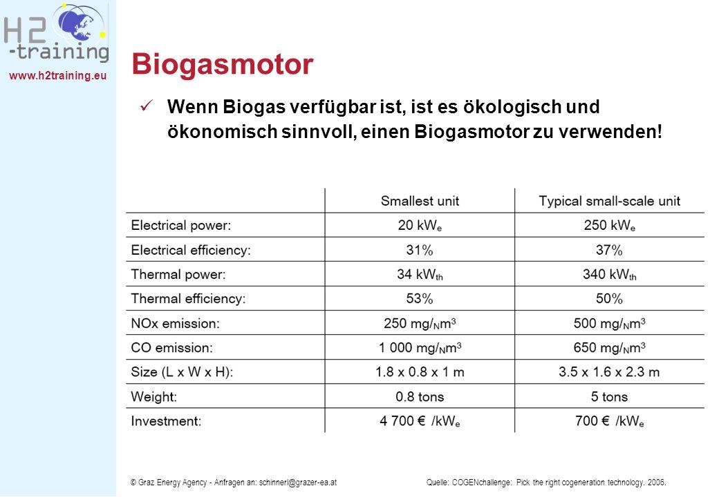 BiogasmotorH2 Training Manual. H2 Training Manual.