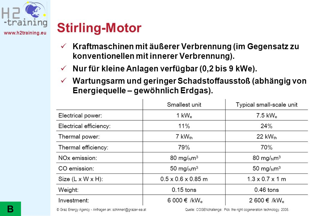 Stirling-Motor H2 Training Manual. H2 Training Manual.