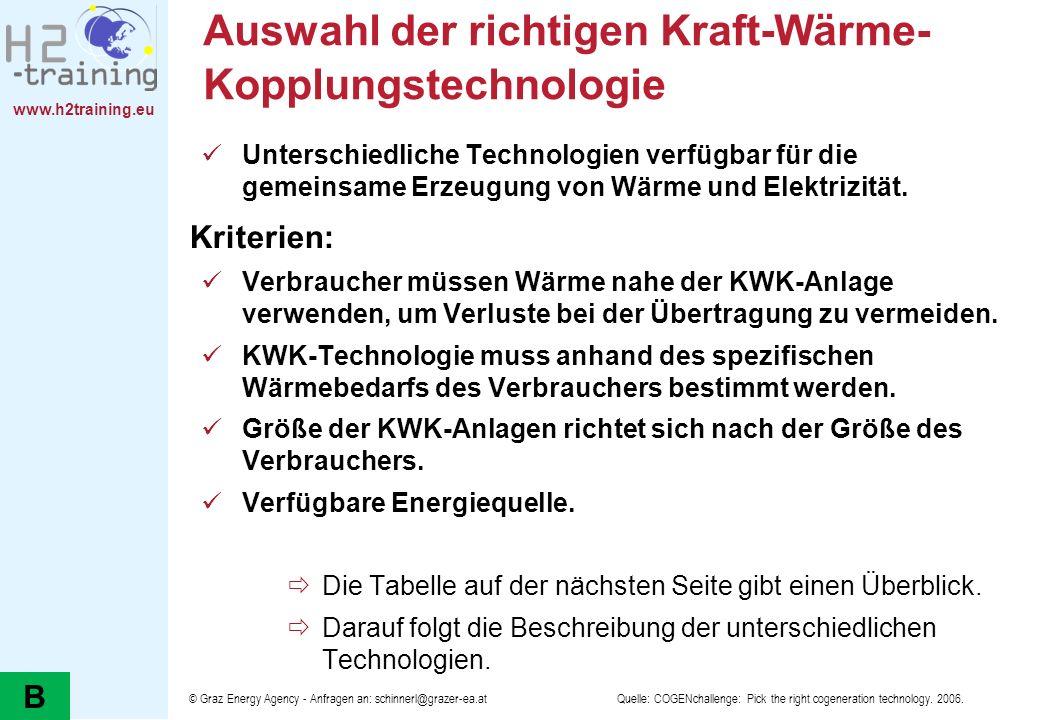 Auswahl der richtigen Kraft-Wärme-Kopplungstechnologie