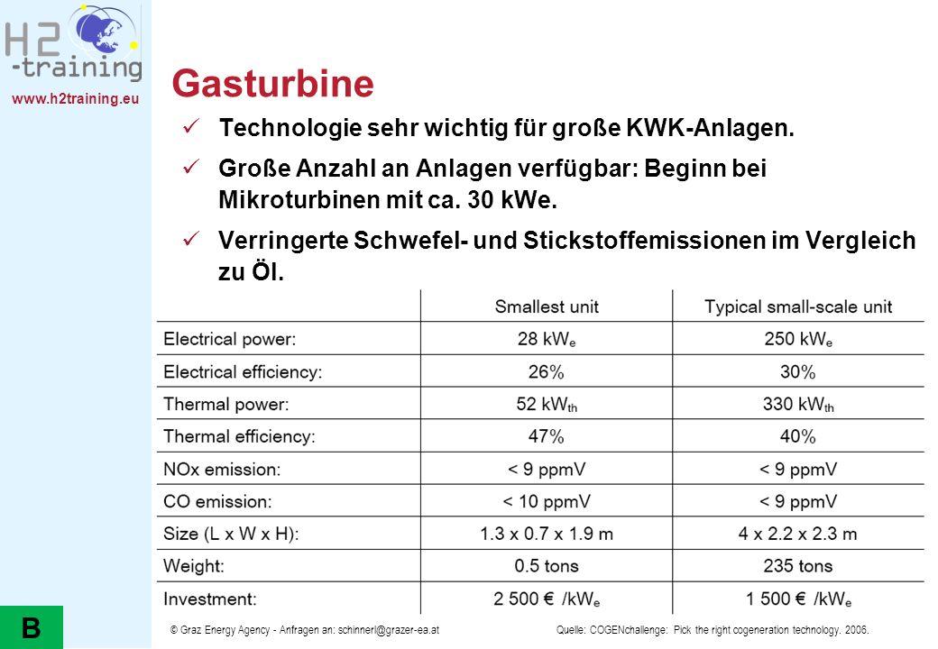 Gasturbine B Technologie sehr wichtig für große KWK-Anlagen.