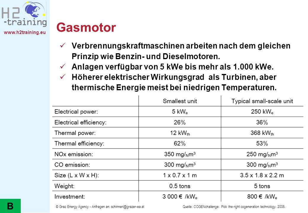 GasmotorH2 Training Manual. H2 Training Manual. Verbrennungskraftmaschinen arbeiten nach dem gleichen Prinzip wie Benzin- und Dieselmotoren.