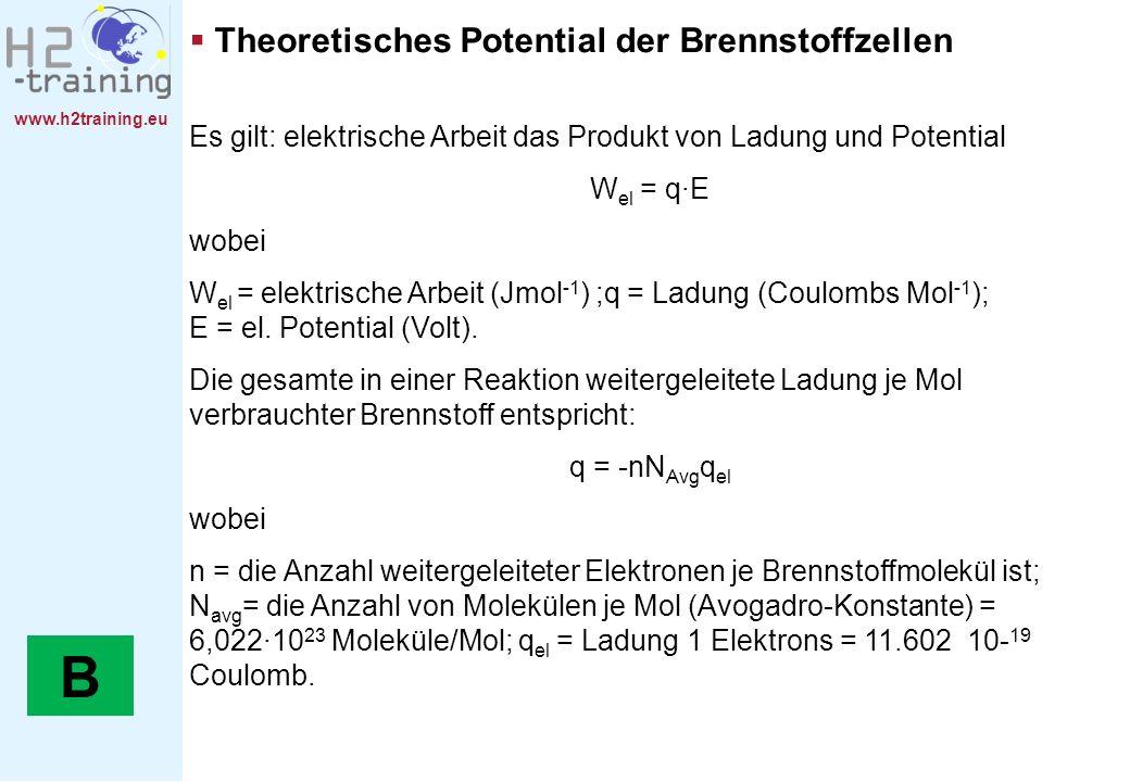 B Theoretisches Potential der Brennstoffzellen
