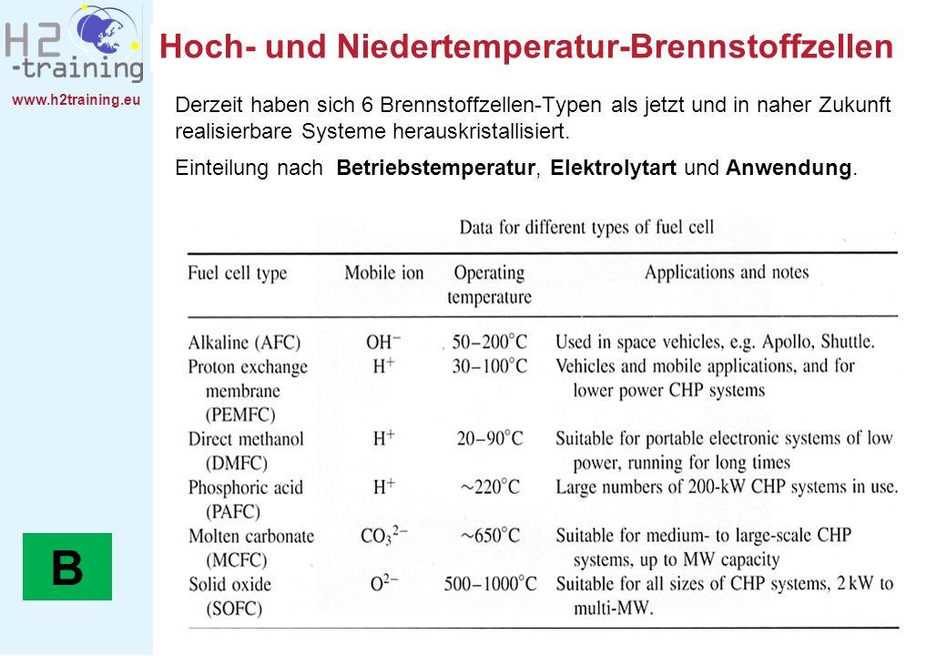 Hoch- und Niedertemperatur-Brennstoffzellen