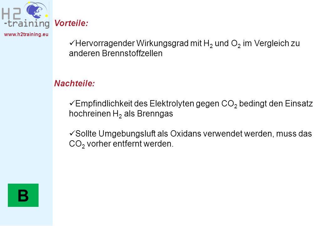 H2 Training Manual Vorteile: Hervorragender Wirkungsgrad mit H2 und O2 im Vergleich zu anderen Brennstoffzellen.