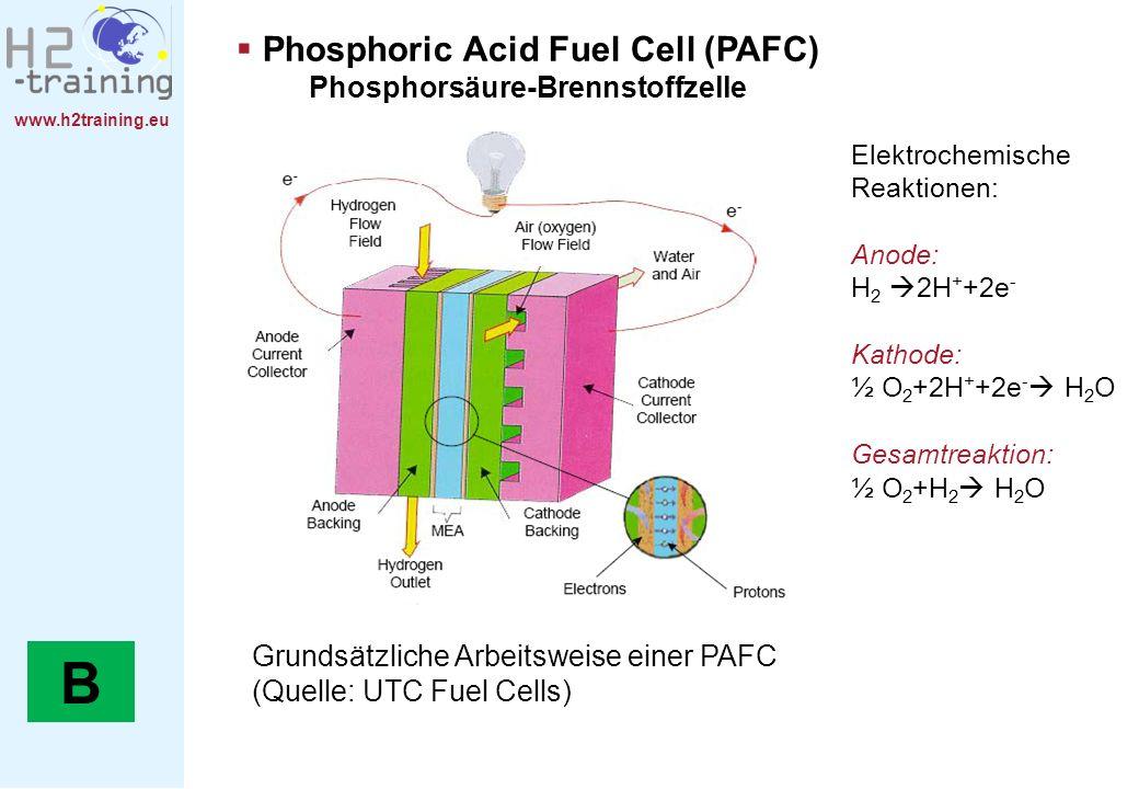 Phosphoric Acid Fuel Cell (PAFC) Phosphorsäure-Brennstoffzelle
