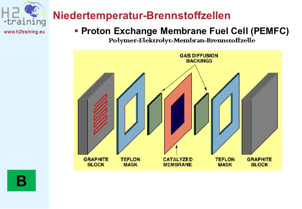 B Niedertemperatur-Brennstoffzellen