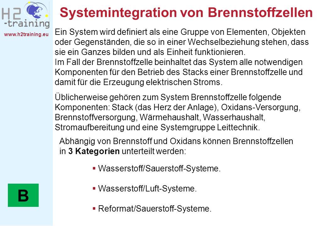 B Systemintegration von Brennstoffzellen