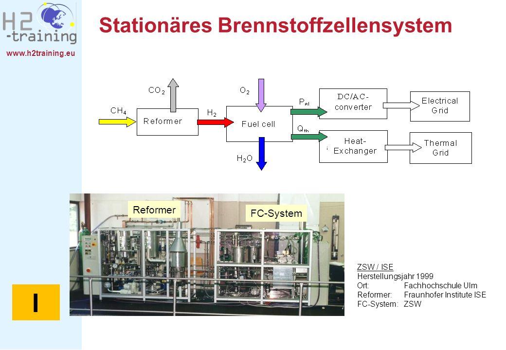 Stationäres Brennstoffzellensystem