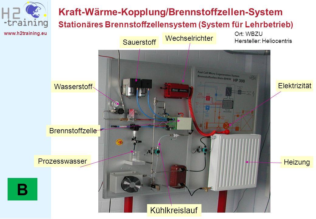 Kraft-Wärme-Kopplung/Brennstoffzellen-System
