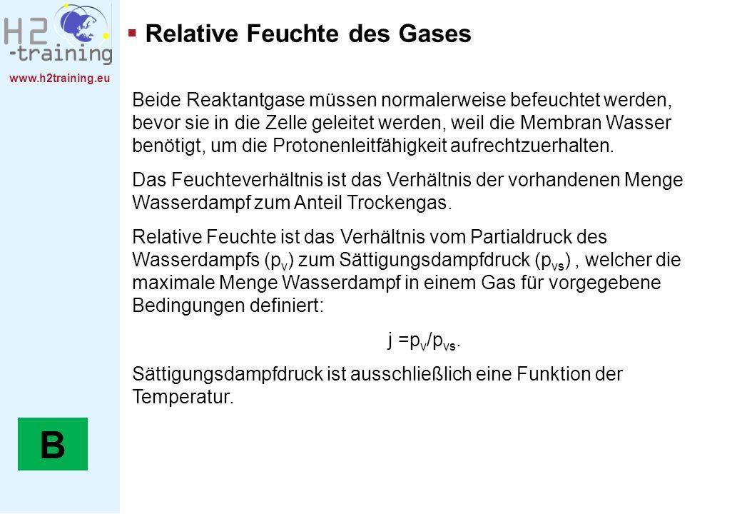 B Relative Feuchte des Gases