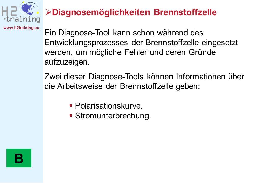B Diagnosemöglichkeiten Brennstoffzelle