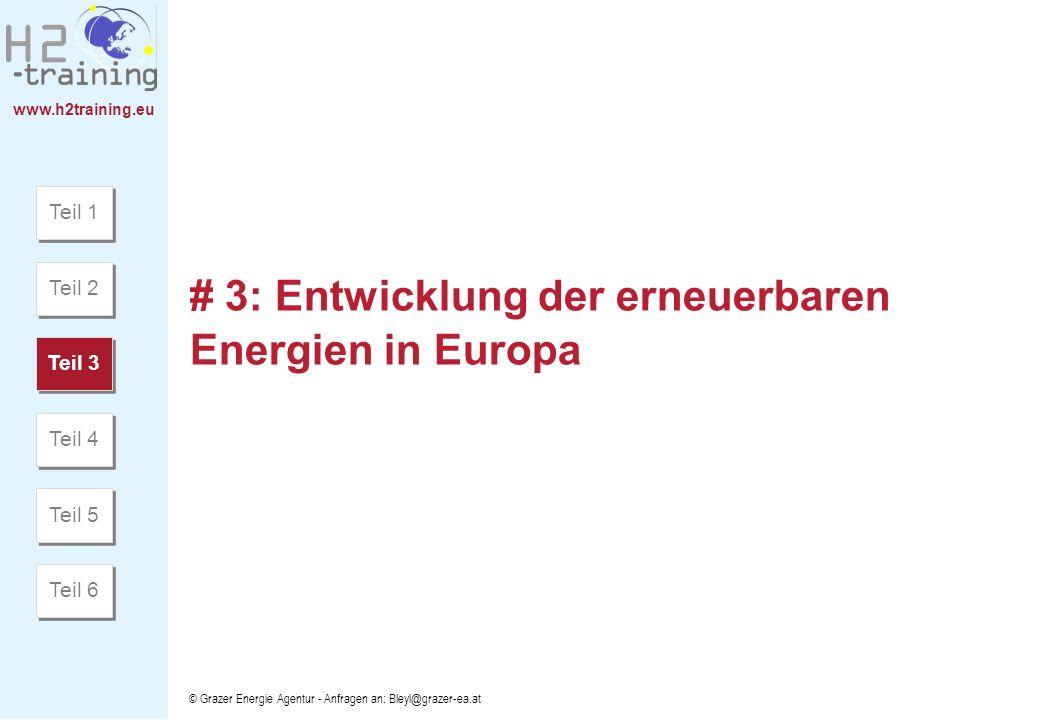 # 3: Entwicklung der erneuerbaren Energien in Europa