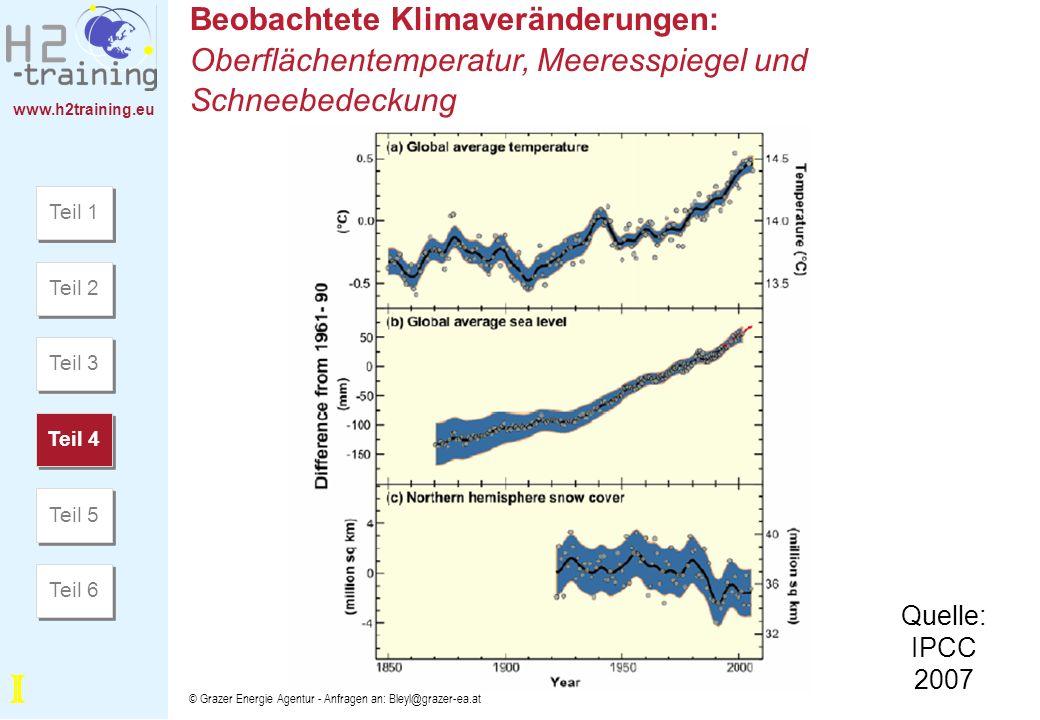Beobachtete Klimaveränderungen: Oberflächentemperatur, Meeresspiegel und Schneebedeckung
