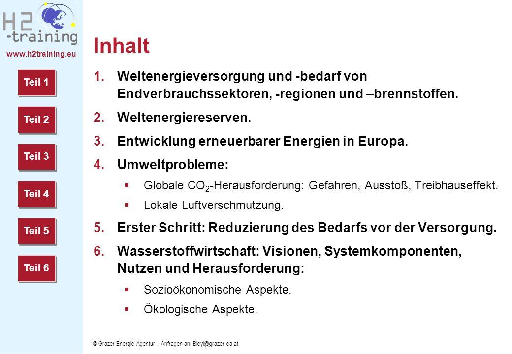 Inhalt H2 Training Manual. H2 Training Manual. Weltenergieversorgung und -bedarf von Endverbrauchssektoren, -regionen und –brennstoffen.