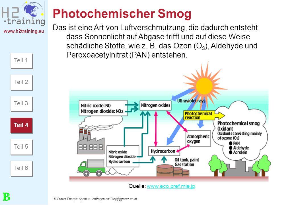 B Photochemischer Smog
