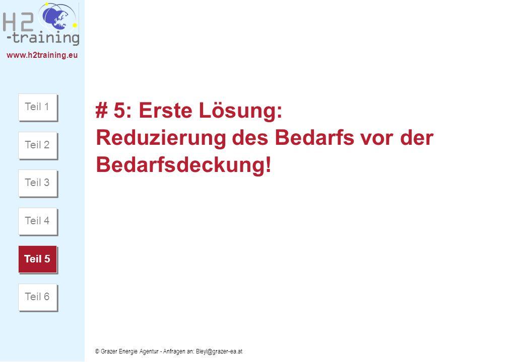# 5: Erste Lösung: Reduzierung des Bedarfs vor der Bedarfsdeckung!