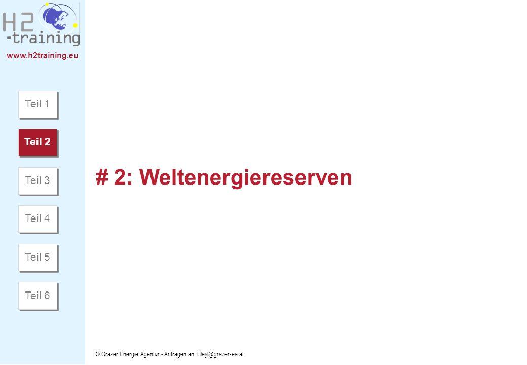 # 2: Weltenergiereserven
