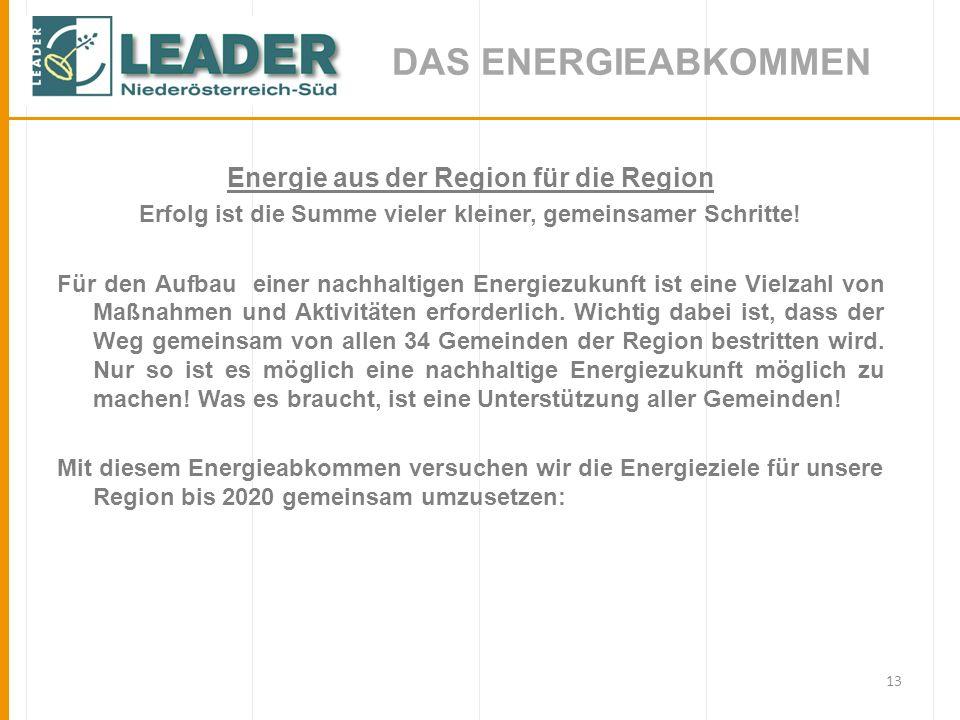 DAS ENERGIEABKOMMEN Energie aus der Region für die Region