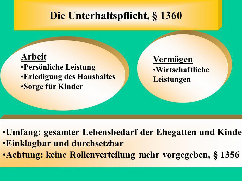 Die Unterhaltspflicht, § 1360