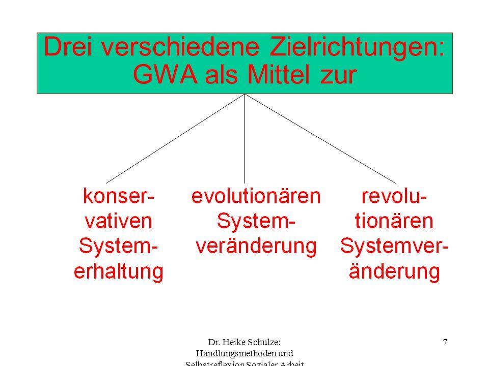 Drei verschiedene Zielrichtungen: GWA als Mittel zur