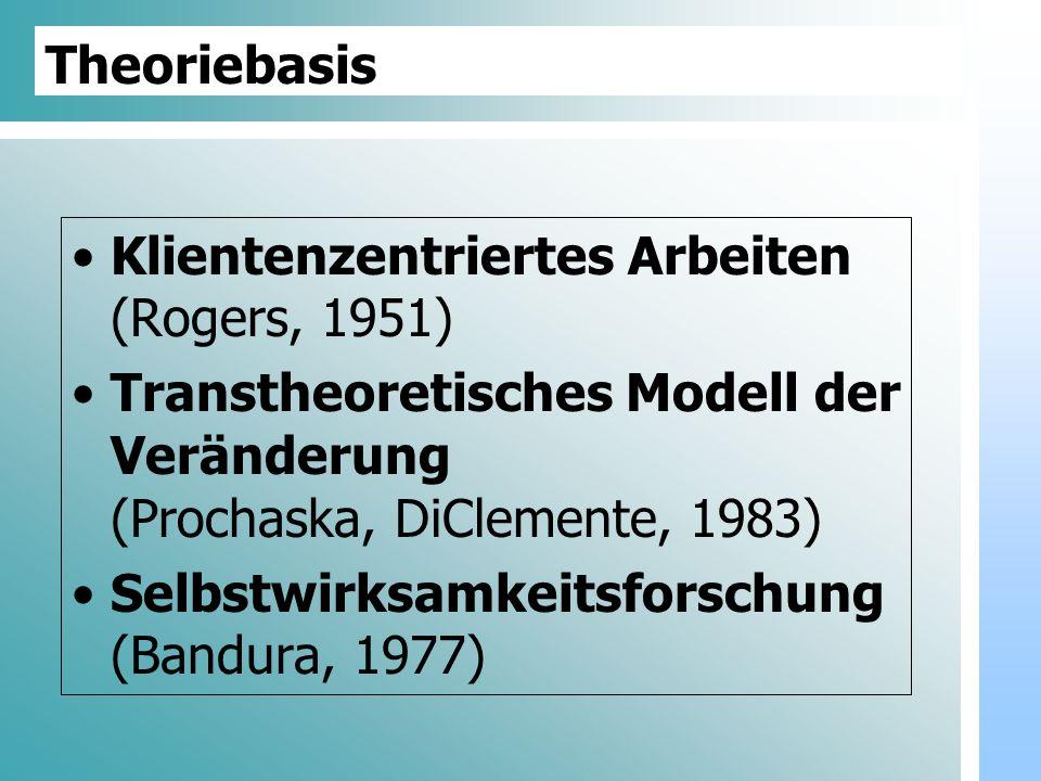 Theoriebasis Klientenzentriertes Arbeiten (Rogers, 1951) Transtheoretisches Modell der Veränderung (Prochaska, DiClemente, 1983)