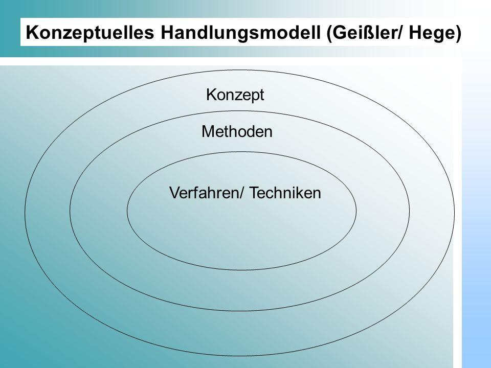 Konzeptuelles Handlungsmodell (Geißler/ Hege)