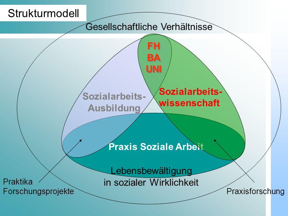 Sozialarbeits-Ausbildung