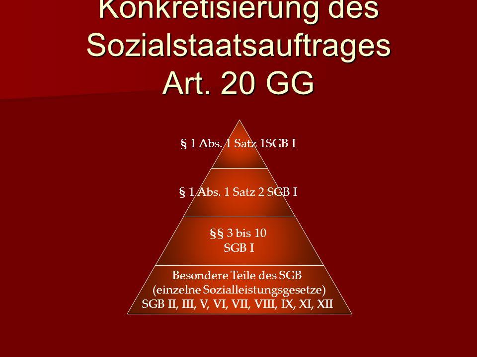 Konkretisierung des Sozialstaatsauftrages Art. 20 GG
