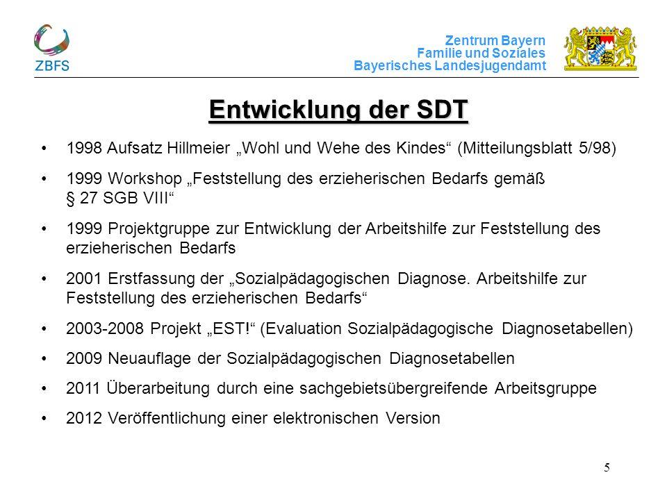 """Entwicklung der SDT 1998 Aufsatz Hillmeier """"Wohl und Wehe des Kindes (Mitteilungsblatt 5/98)"""
