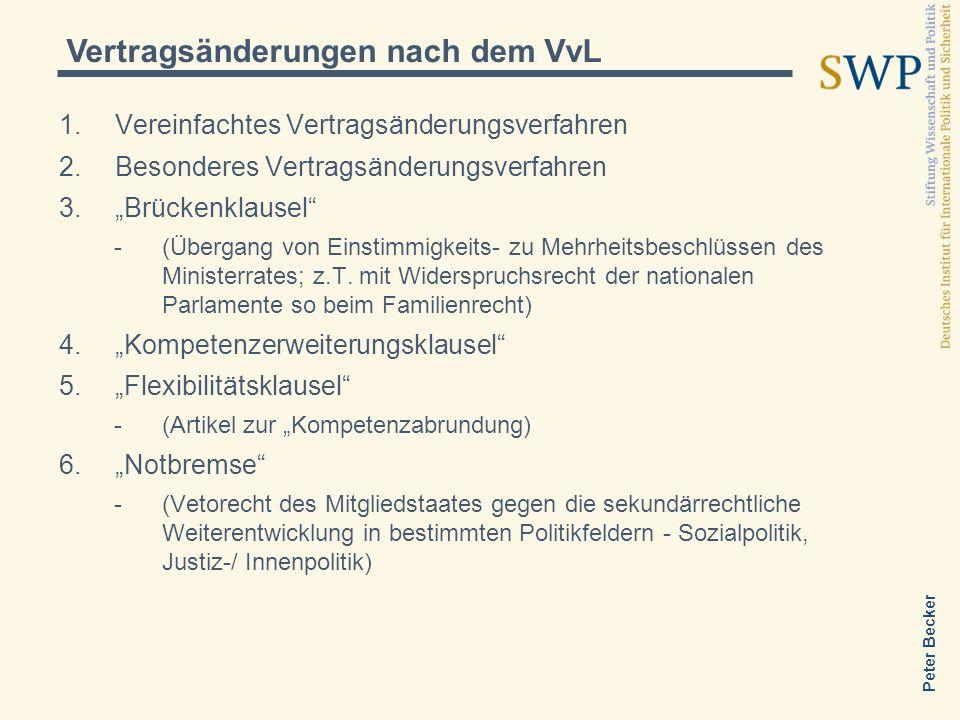 Vertragsänderungen nach dem VvL