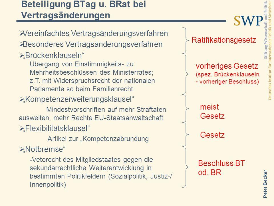 Beteiligung BTag u. BRat bei Vertragsänderungen